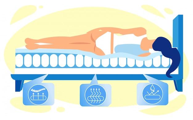 Grafico commerciale che mostra i pro ortopedici del materasso