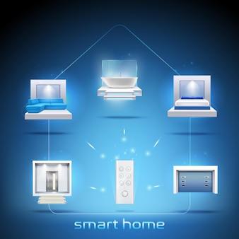 Set di elementi innovativi per la casa intelligente