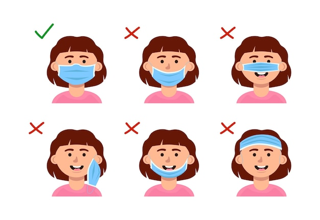 Istruzioni su come indossare correttamente una maschera.