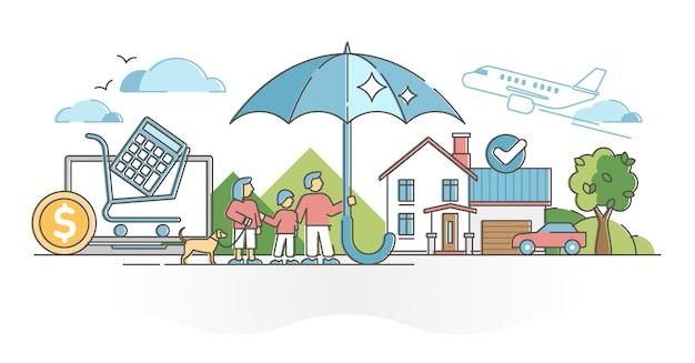 Protezione assicurativa per il concetto di contorno di copertura di sicurezza per auto, viaggi e salute.