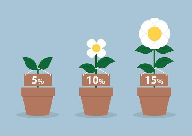 Tassi di interesse e diverse dimensioni dei fiori, concetto finanziario