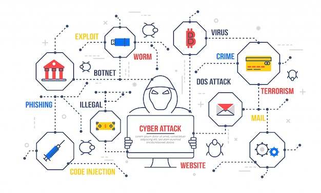 Attacchi informatici su internet, concetto di fecondazione e frode, illustrazione di hacker. fin-tech (tecnologia finanziaria) sfondo.