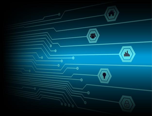 Internet delle cose cyber tecnologia