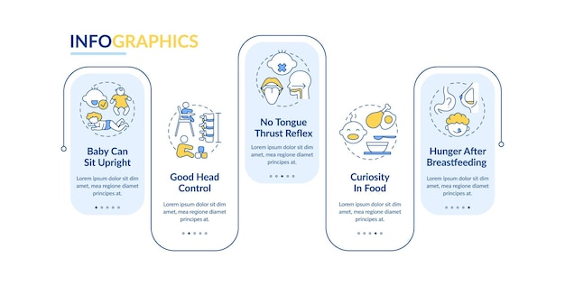 Presentazione del modello di infografica requisiti per alimenti per bambini isolato