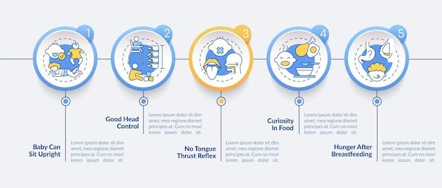 Presentazione del modello di infografica sui requisiti per gli alimenti per l'infanzia