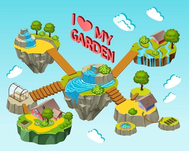 Isole con giardino.