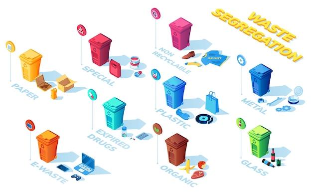 Bidoni della spazzatura isolati per la segregazione dei rifiuti o la separazione dei rifiuti