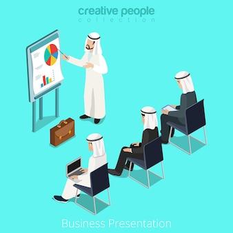 Presentazione aziendale isometrica arabo musulmano islamico uomo d'affari