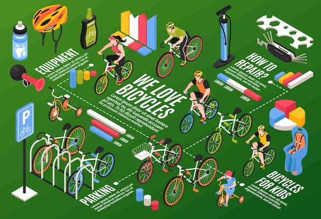 Composizione orizzontale della bicicletta isometrica con attrezzatura da ciclismo e personaggi dei ciclisti