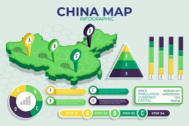 Mappa isometrica della cina infografica