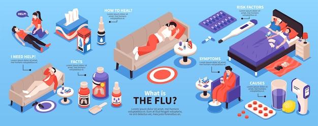 Illustrazione orizzontale malata del diagramma di flusso del virus dell'influenza fredda isometrica
