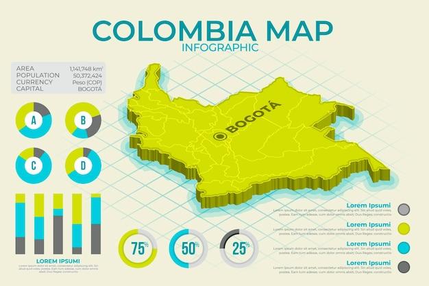 Mappa isometrica della colombia infografica