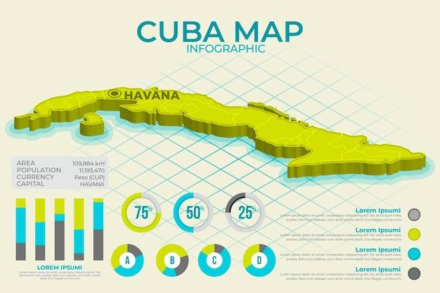 Mappa isometrica di cuba infografica