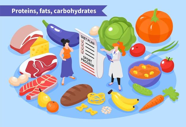 Illustrazione isometrica dietista nutrizionista
