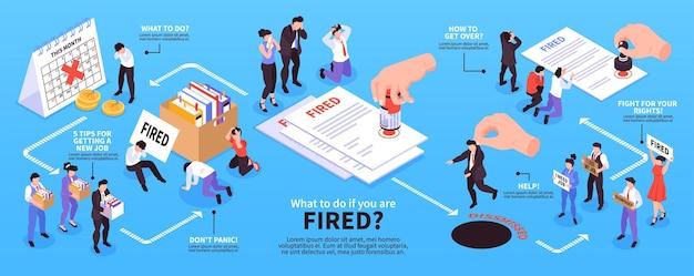 Infografica di licenziamento isometrica con frecce di didascalie di testo modificabili e caratteri umani di lavoratori in pensione con scartoffie