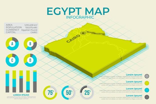 Mappa isometrica egitto infografica