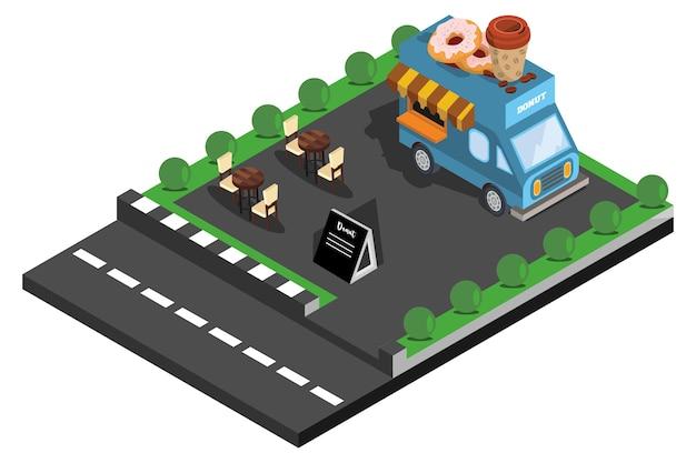 Luoghi isometrici di fast food