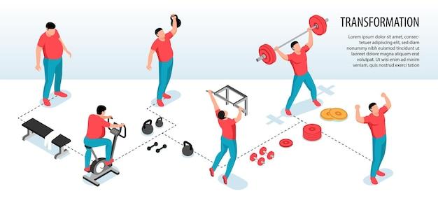 Infographics orizzontale di sport di forma fisica isometrica con caratteri umani di persone grasse che perdono peso durante l'illustrazione di esercizi sportivi