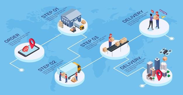 Magazzino di spedizione di trasporto di distribuzione della catena di approvvigionamento di logistica globale isometrica infografica