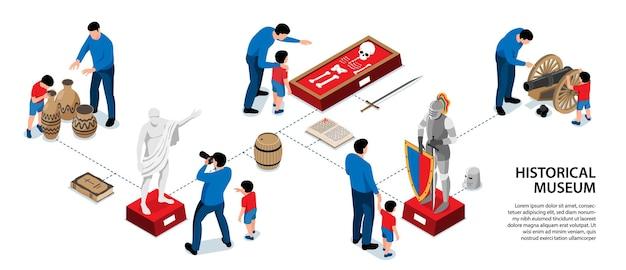 Infografica isometrica del museo storico con testo modificabile e diagramma di flusso di composizioni isolate con persone e artefatti