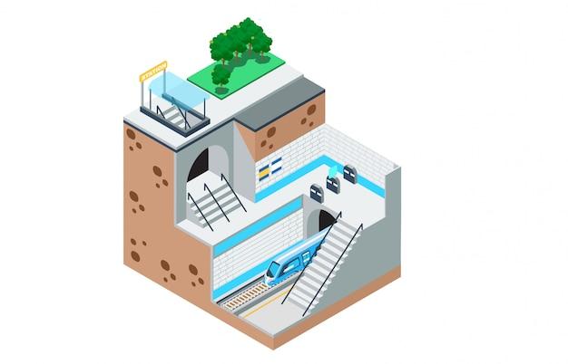 Illustrazione isometrica del modo in cui la metropolitana
