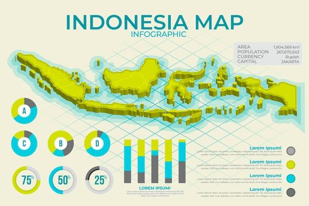 Mappa isometrica dell'indonesia infografica