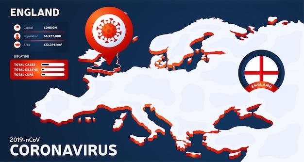 Mappa isometrica dell'europa con l'illustrazione evidenziata dell'inghilterra del paese. statistiche di coronavirus. pericoloso virus cinese ncov corona. infografica e informazioni sul paese.