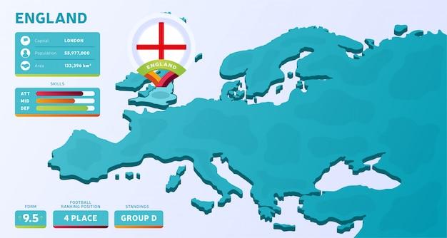 Mappa isometrica dell'europa con il paese evidenziato inghilterra