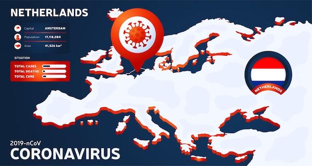 Mappa isometrica dell'europa con l'illustrazione evidenziata dei paesi bassi del paese. statistiche di coronavirus. pericoloso virus cinese ncov corona. infografica e informazioni sul paese.