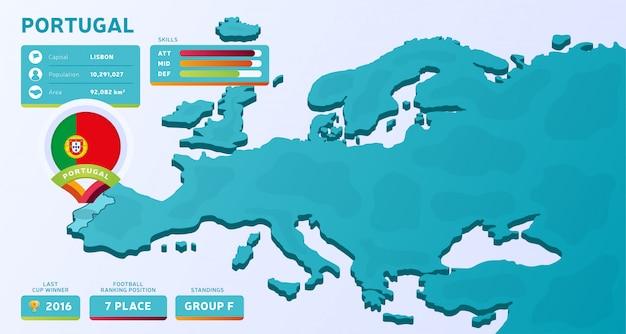 Mappa isometrica dell'europa con il paese evidenziato portogallo