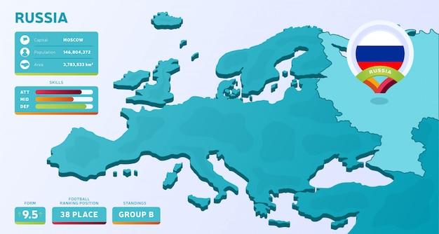 Mappa isometrica dell'europa con il paese evidenziato russia