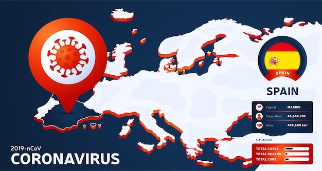 Mappa isometrica dell'europa con l'illustrazione evidenziata della spagna del paese. statistiche di coronavirus. pericoloso virus cinese ncov corona. infografica e informazioni sul paese.