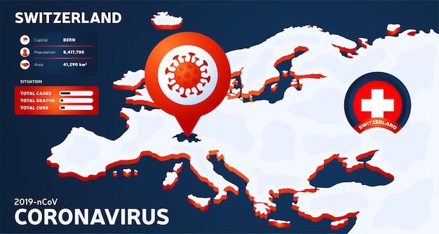 Mappa isometrica dell'europa con l'illustrazione evidenziata della svizzera del paese. statistiche di coronavirus. pericoloso virus cinese ncov corona. infografica e informazioni sul paese.