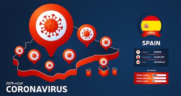 Mappa isometrica della spagna con l'illustrazione evidenziata del paese su fondo scuro. statistiche di coronavirus. pericoloso virus cinese ncov corona. infografica e informazioni sul paese.