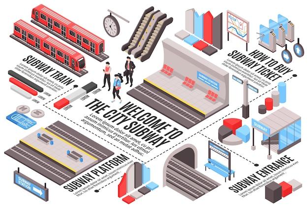 Illustrazione isometrica di infographics della metropolitana della metropolitana