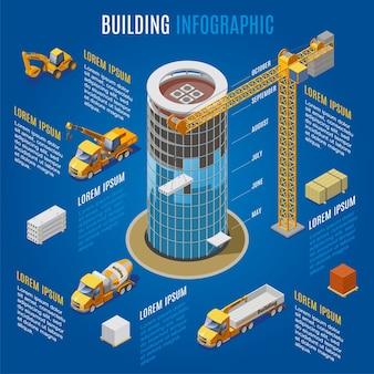 Concetto di infografica edificio moderno isometrico con materiali di gru edili e veicoli industriali isolati