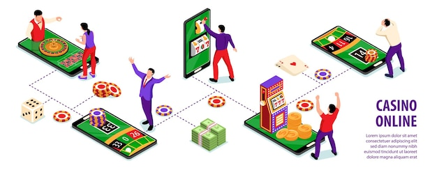 Infografica isometrica del casinò online con testo modificabile e personaggi umani di dealer e giocatori con illustrazione di smartphone