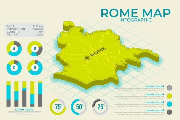 Mappa isometrica di roma infografica