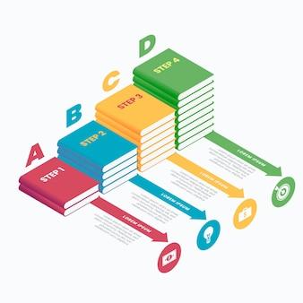 Modello isometrico del libro infografica
