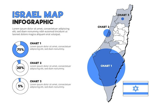 Israele mappa infografica Vettore Premium