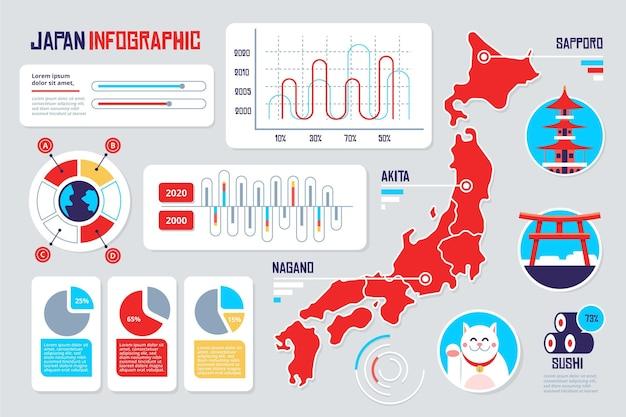 Modello di mappa del giappone infografica