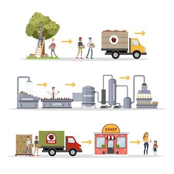 Fabbrica di succhi con raccolta raccolta, produzione di succo e vendita.