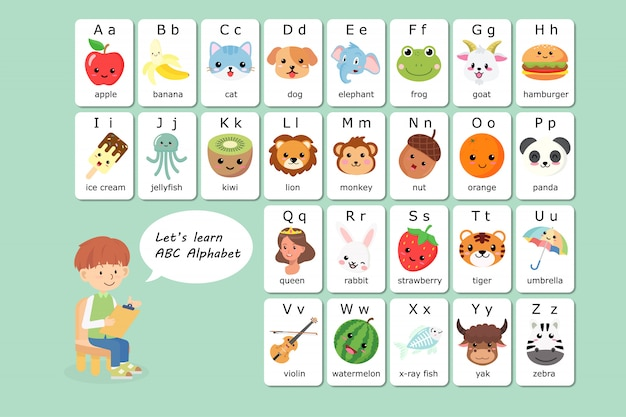 Vocabolario inglese e flash alfabeto kawaii abc