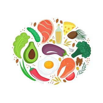 Nutrizione cheto. banner di dieta chetogenica con verdure biologiche, noci e altri cibi sani. dieta a basso contenuto di carboidrati. proteine e grassi del pasto paleo