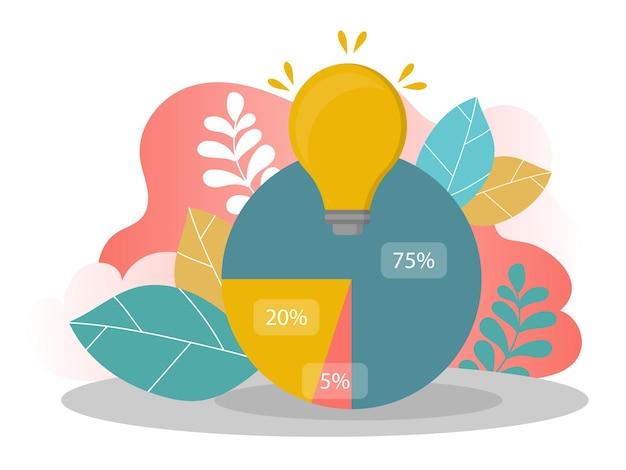 Diagramma delle macro di dieta chetogenica, basso contenuto di carboidrati, alto contenuto di grassi sani. concetto di analisi dei dati. può essere utilizzato per banner web, infografica. illustrazione vettoriale creativa per banner, poster, sito web in colori moderni