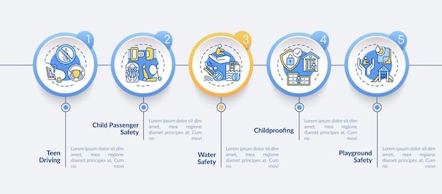 Modello di infografica di sicurezza per bambini. elementi di design di presentazione a prova di bambino. sicurezza del parco giochi. visualizzazione dei dati con 5 passaggi. elaborare il grafico della sequenza temporale. layout del flusso di lavoro con icone lineari