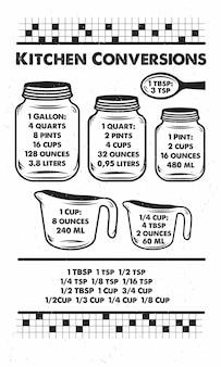 Conversioni in cucina. poster di tipografia disegnati a mano. tipografia vettoriale di ispirazione. calligrafia vettoriale.