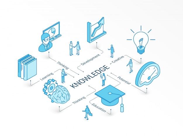 Conoscenza concetto isometrico. sistema infografico integrato. persone lavoro di squadra. istruzione, pensiero creativo, simbolo dell'insegnamento. sviluppo, potenziale di apprendimento, pittogramma della biblioteca