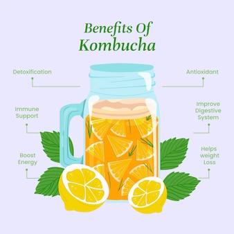 Tè kombucha con illustrazione di benefici al limone