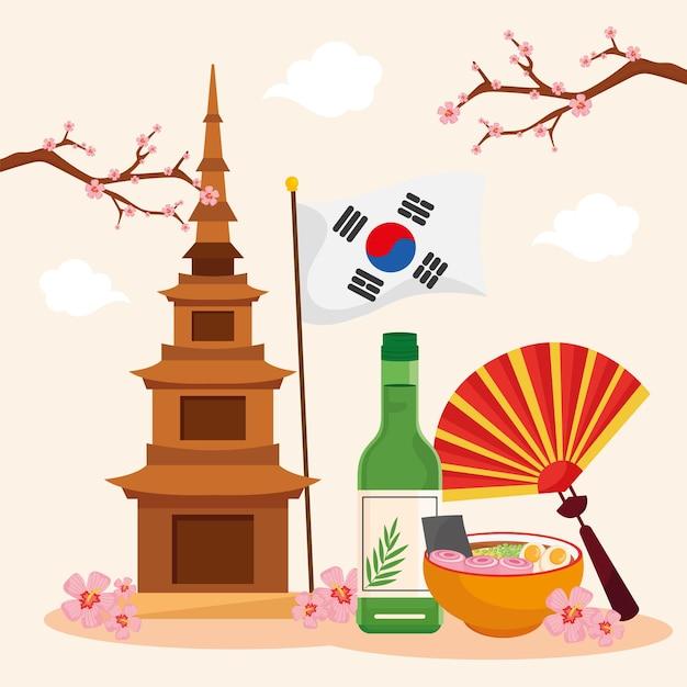 Icone del paese della corea